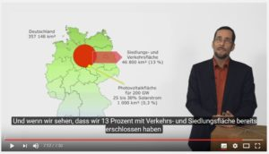 benötigte Solarfläche in Deutschland