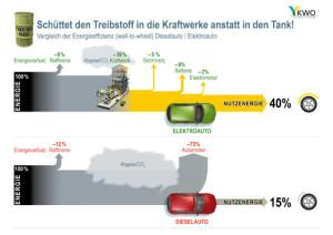 ev_infografiken_gerundete_z