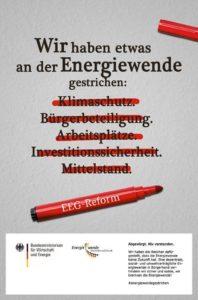 Energiewende geändert