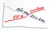 Börsenstrom-vs-EEG-Umlage