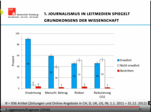 Journalismus in den Leitmedien