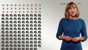 CO2-Schleudern Braunkohlekraftwerke