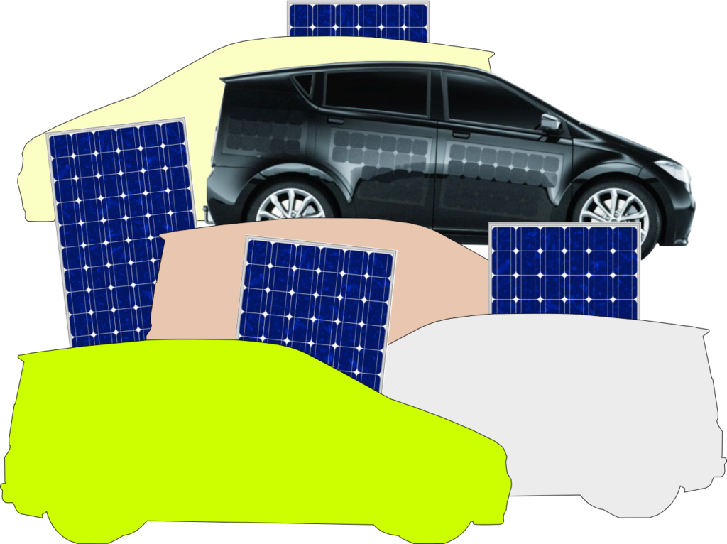 Solarmodul und KFZ-Lobby