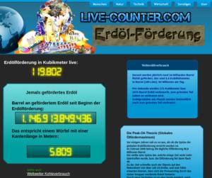 Live-Counter-Erdöl