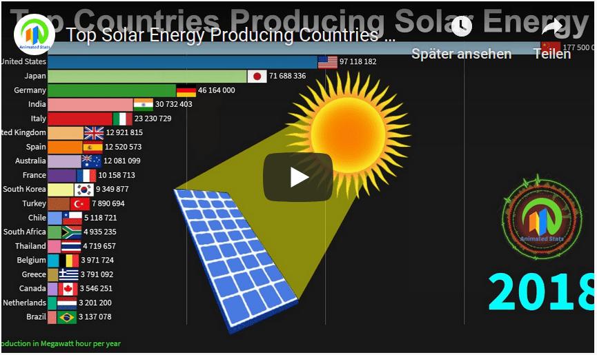 Energiewender und Klimaschützer – Das solltest du kennen