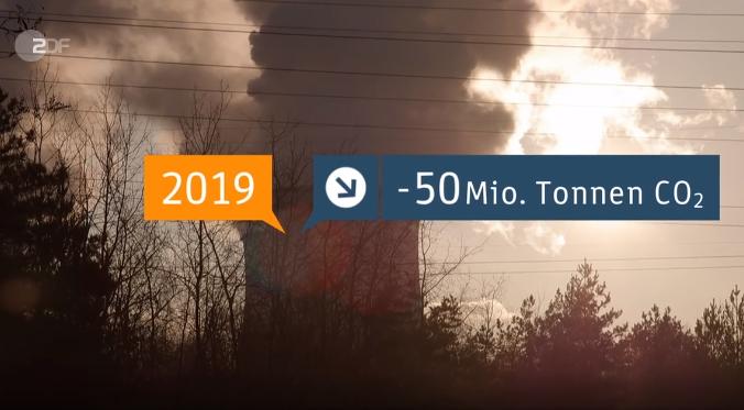 CO2-Ausstoß gesunken – War der Jubel berechtigt?